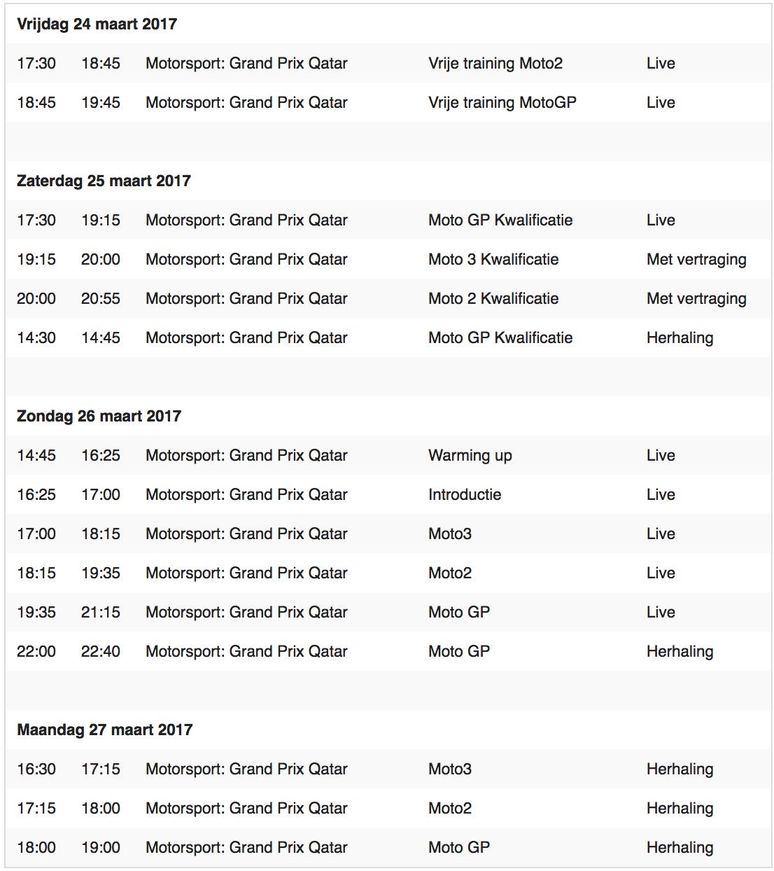 Uitzendschema Race 1 Motogp 2017 Qatar Eurosport